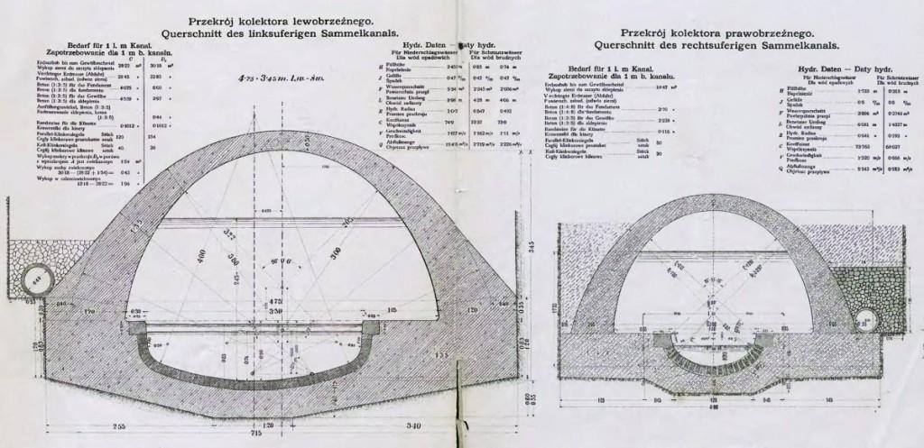 Схема чертеж туннеля Полтвы