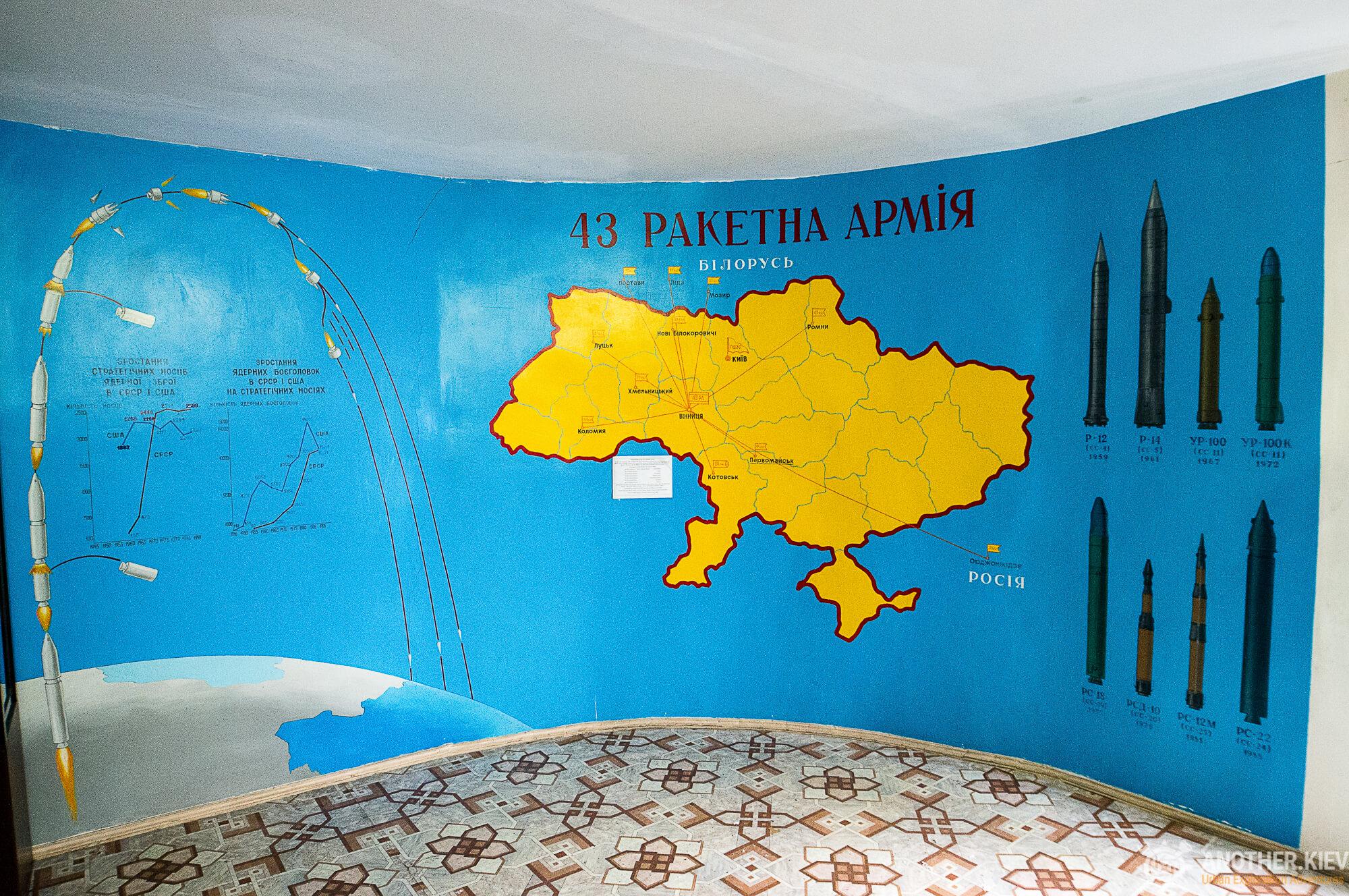 missile map of ukraine base