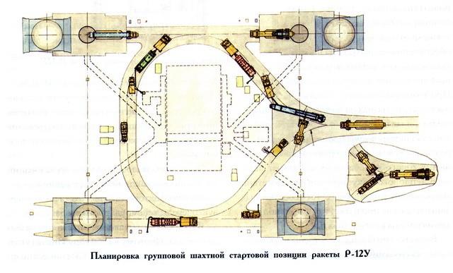 ss-4 sandal base map ukraine